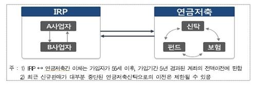 (금감원 제공)