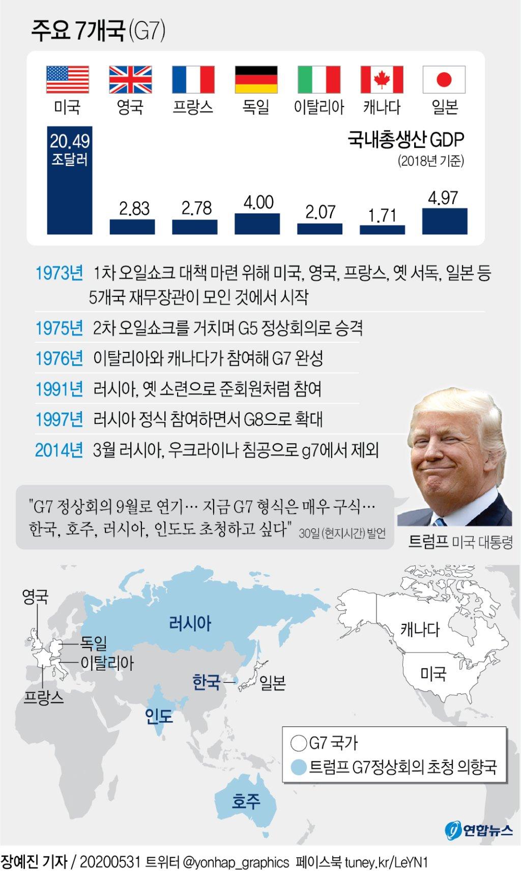 트럼프, G7+4 정상회담 제안…한국 포함한 G11 탄생할까 - 5