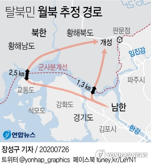 This computer-created image shows routes presumed to have been taken by a North Korean defector who fled back to North Korea. (Yonhap)
