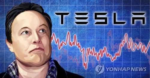 اندفاع مستثمرو الأسهم الكوريون الجنوبيون إلى شراء أسهم ...