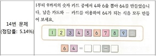 A math problem reviewed for second graders at local elementary schools, revealed by Rep. Bae Duk-kwang of the ruling Saenuri Party on Oct. 5, 2016, asks students to pick the remaining numbers and complete the math formula. (Yonhap)