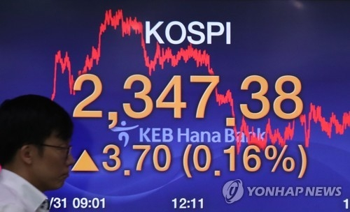 Possible U.S. rate hike tipped to impact S. Korean bourse little - 1