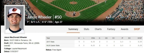 This photo captured from website MLB.com shows a profile for pitcher Jason Wheeler, acquired by the Korea Baseball Organization club Hanwha Eagles on Nov. 15, 2017. (Yonhap)