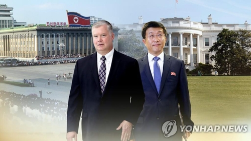 A combined image provided by Yonhap News TV of Kim Hyok-chol (R), North Korea's special representative for U.S. affairs of the State Affairs Commission, and his counterpart Stephen Biegun (Yonhap)