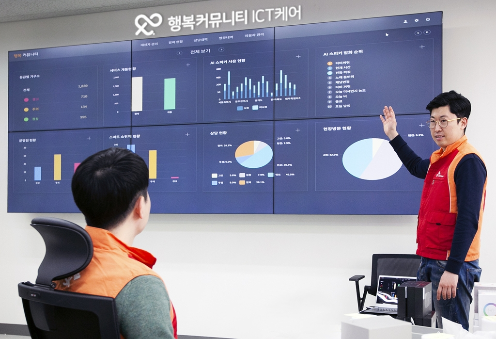 This photo provided by SK Telecom Co. on Aug. 14, 2019, shows the Happycommunity ICT Care Center in Seongdong Ward, Seoul, which analyzes big data from AI speakers and provides personalized care for seniors living alone. (PHOTO NOT FOR SALE) (Yonhap)