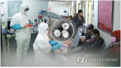 (3rd LD) S. Korea expands 'cornonavirus watch' zone from Wuhan to all of China - 2
