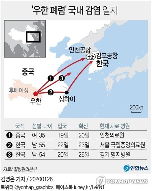 This image created by Yonhap News Agency shows the travel route taken by three people who have been confirmed to have contracted the Wuhan coronavirus as of Jan. 26, 2020. (Yonhap)