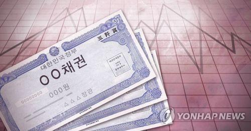 S. Korean bond yields tumble on Fed's rate cut