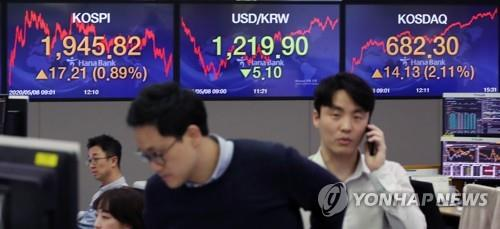 Foreigners jack up Korean bond exposure this year - 1
