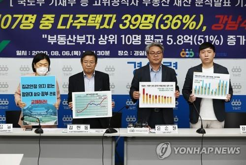 Members of the Citizens' Coalition for Economic Justice hold a news conference in Seoul on Aug. 6, 2020, to disclose homeownership data for ranking government officials. (Yonhap)