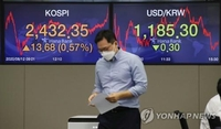 (LEAD) Seoul stocks up for 8th consecutive session on hopes for vaccine, economic rebound
