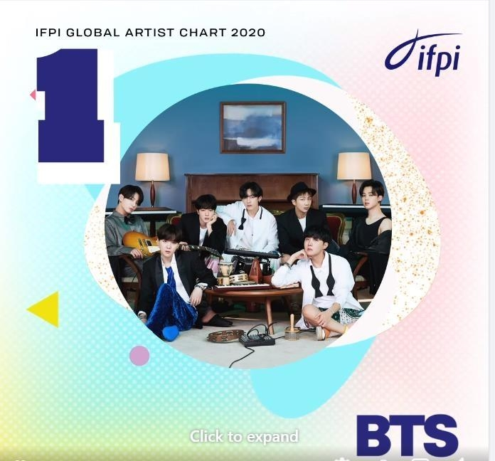 This screenshot from the International Federation of the Phonographic Industry's Facebook page shows that BTS has been named Global Recording Artist of the Year in 2020. (PHOTO NOT FOR SALE)(Yonhap)