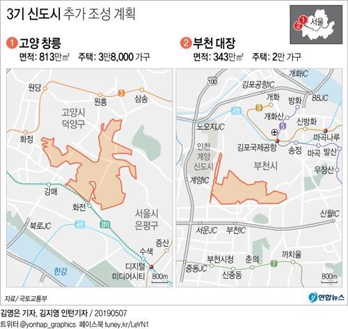 '신도시' 고양 창릉·부천 대장, 토지거래허가구역으로 지정 - 1