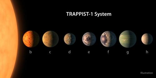 스피처가 찾아낸 7개의 행성을 가진 트라피스트-1 행성계