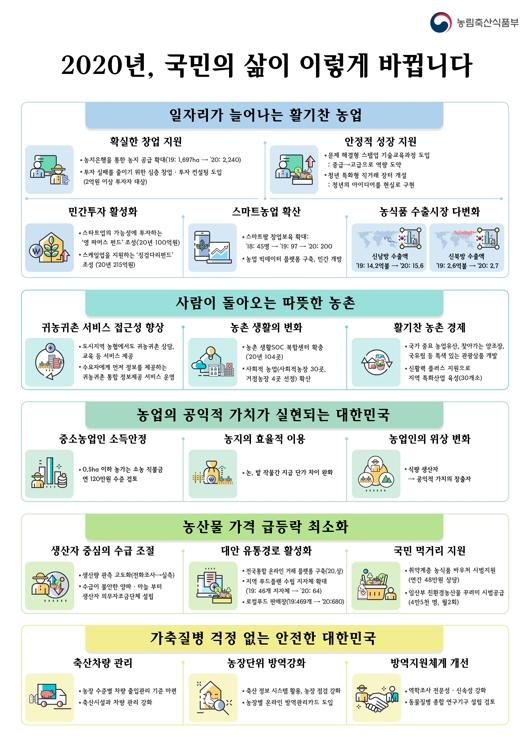 [농림축산식품부 제공]