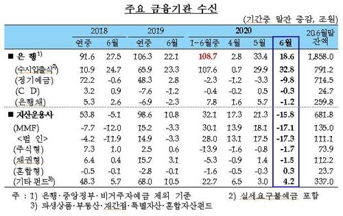 (한국은행 제공)