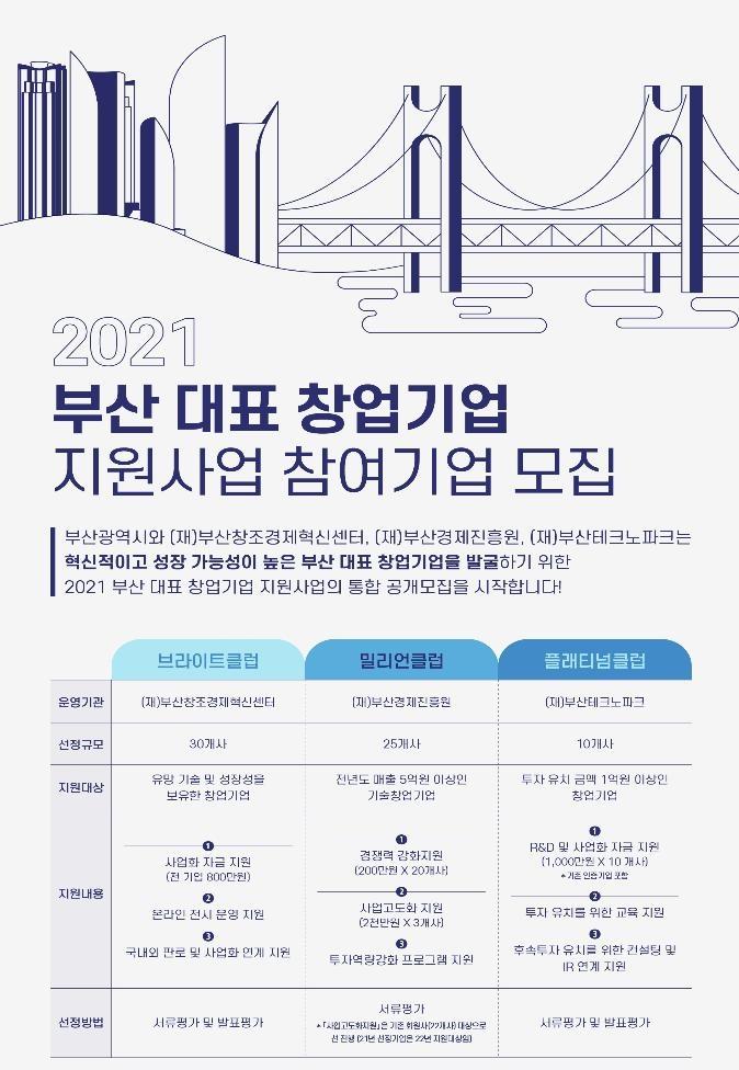 부산 대표 창업기업 지원사업 모집