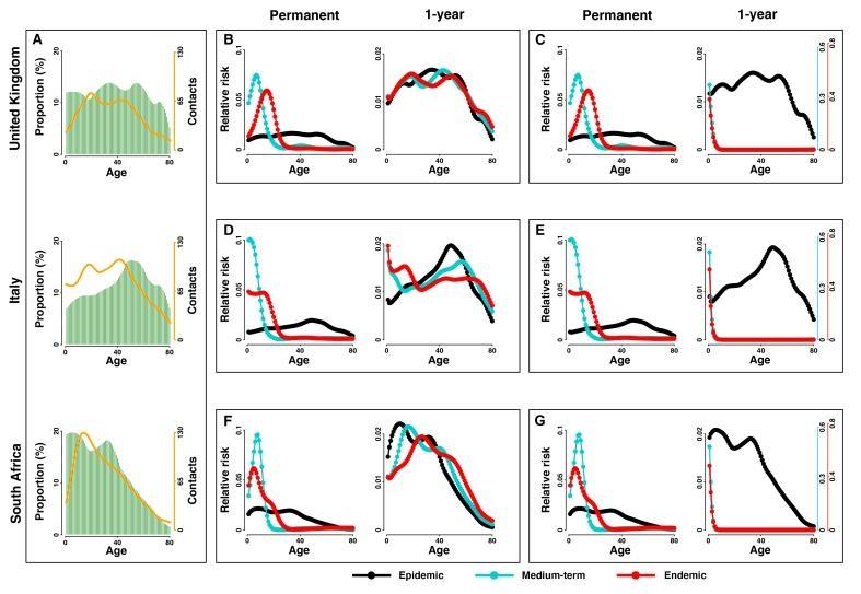 코로나19 미래 시나리오 모델 연구 결과 그래프