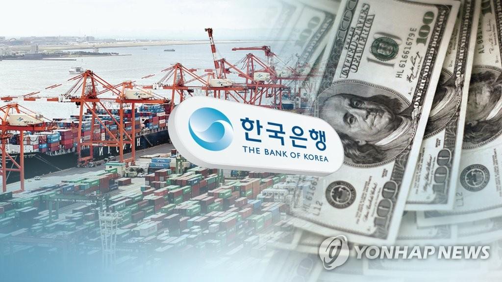 (LEAD) S. Korean economy grows 0.6 pct on-quarter in Q3: BOK0