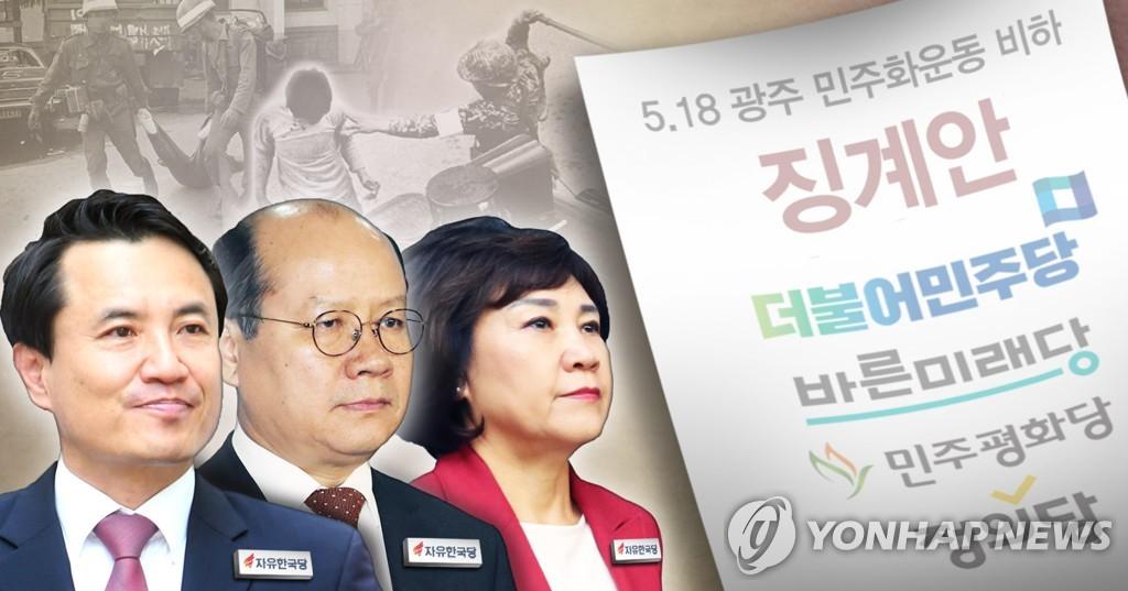 '5.18 모독' 파문 징계(PG)