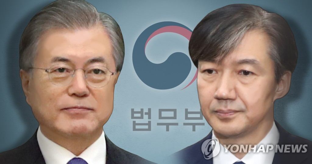 A combined image of President Moon Jae-in (L) and Justice Minister Cho Kuk (Yonhap)