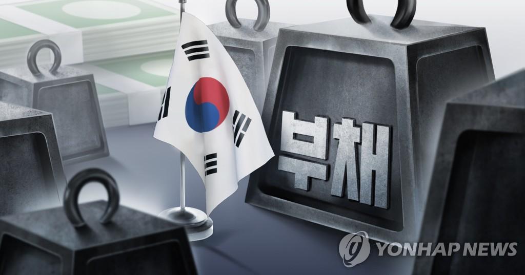 나랏 부채가 850 조원?  2,000 조? … '국가 채무 + 잠재 채무 = 국채'   연합 뉴스