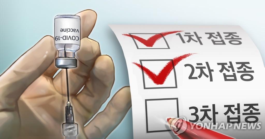백신접종 부스터 샷 (3차 접종) (PG)