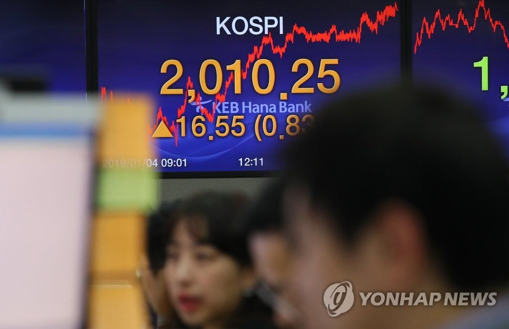 (LEAD) Seoul shares recover to 2,000-point level - 1