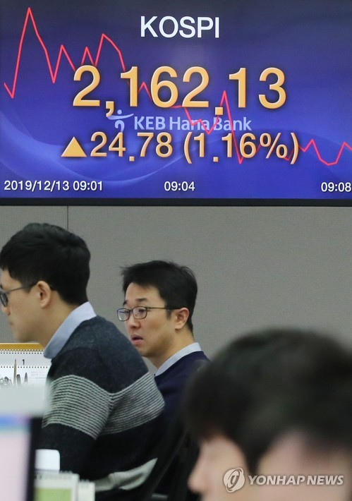 Seoul stocks rise sharply on U.S.-China trade deal