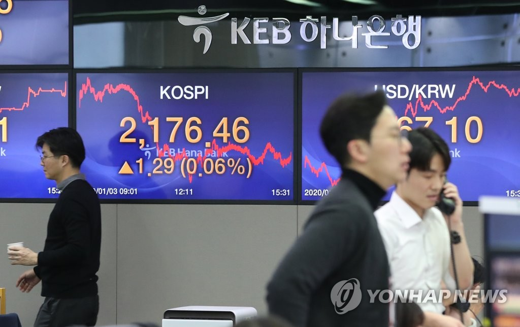 This photo shows a trading room at KEB Hana Bank in Seoul on Jan. 3, 2020. (Yonhap)