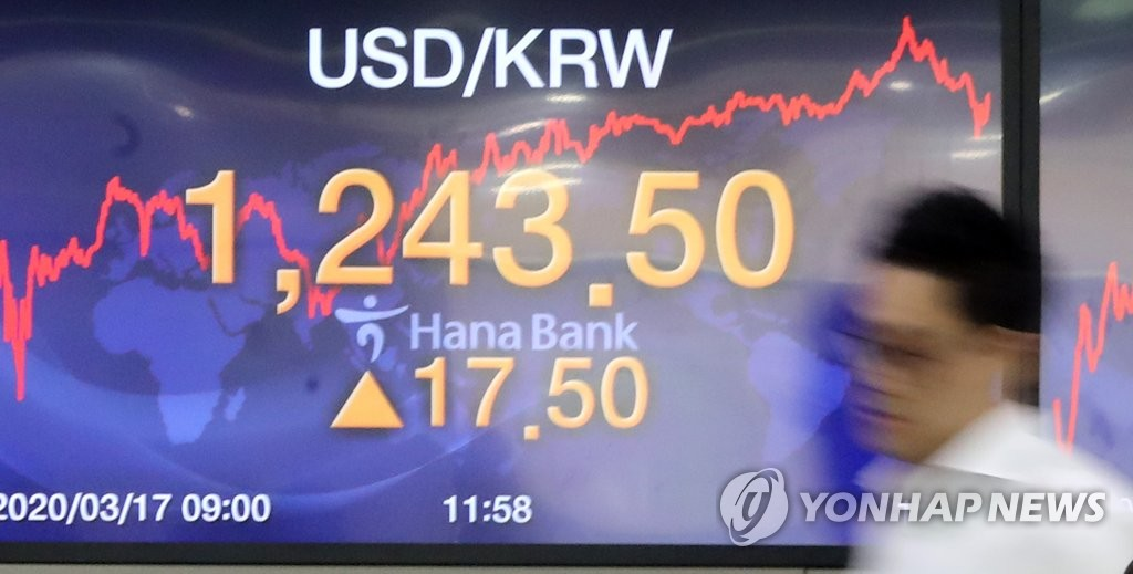 ドル 対 ウォン