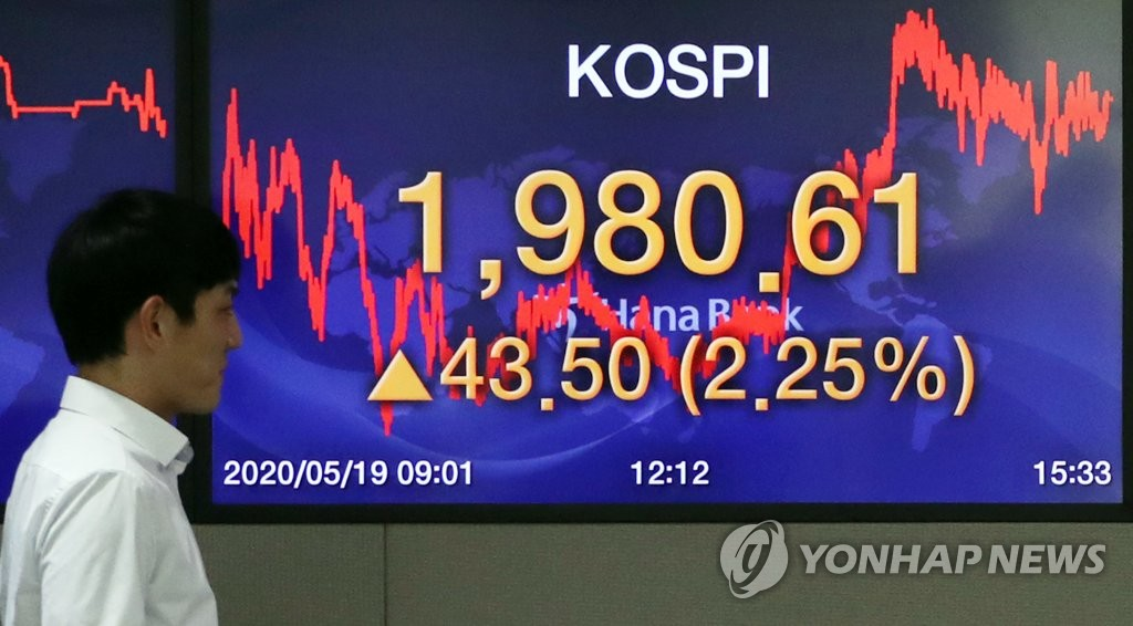 An electronic signboard at a Hana Bank trading room in Seoul shows the benchmark Korea Composite Stock Price Index (KOSPI) having closed sharply up on May 19, 2020. (Yonhap)