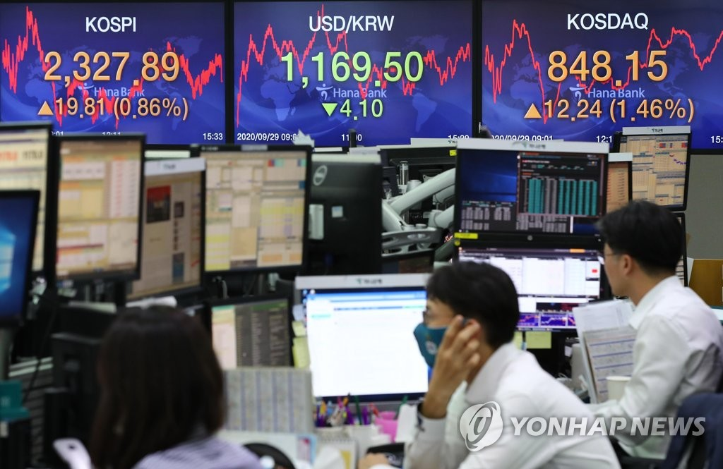 Electronic signboards at the trading room of Hana Bank in Seoul show the benchmark Korea Composite Stock Price Index (KOSPI) closed at 2,327.89 on Sept. 29, 2020, up 19.81 points or 0.86 percent from the previous session's close. (Yonhap)
