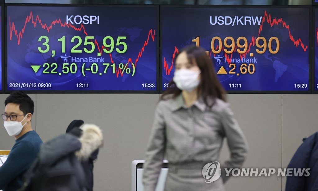 Electronic signboards at a Hana Bank dealing room in Seoul show the benchmark Korea Composite Stock Price Index (KOSPI) closed at 3,125.95 on Jan. 12, 2021, down 22.5 points or 0.71 percent from the previous session's close. (Yonhap)